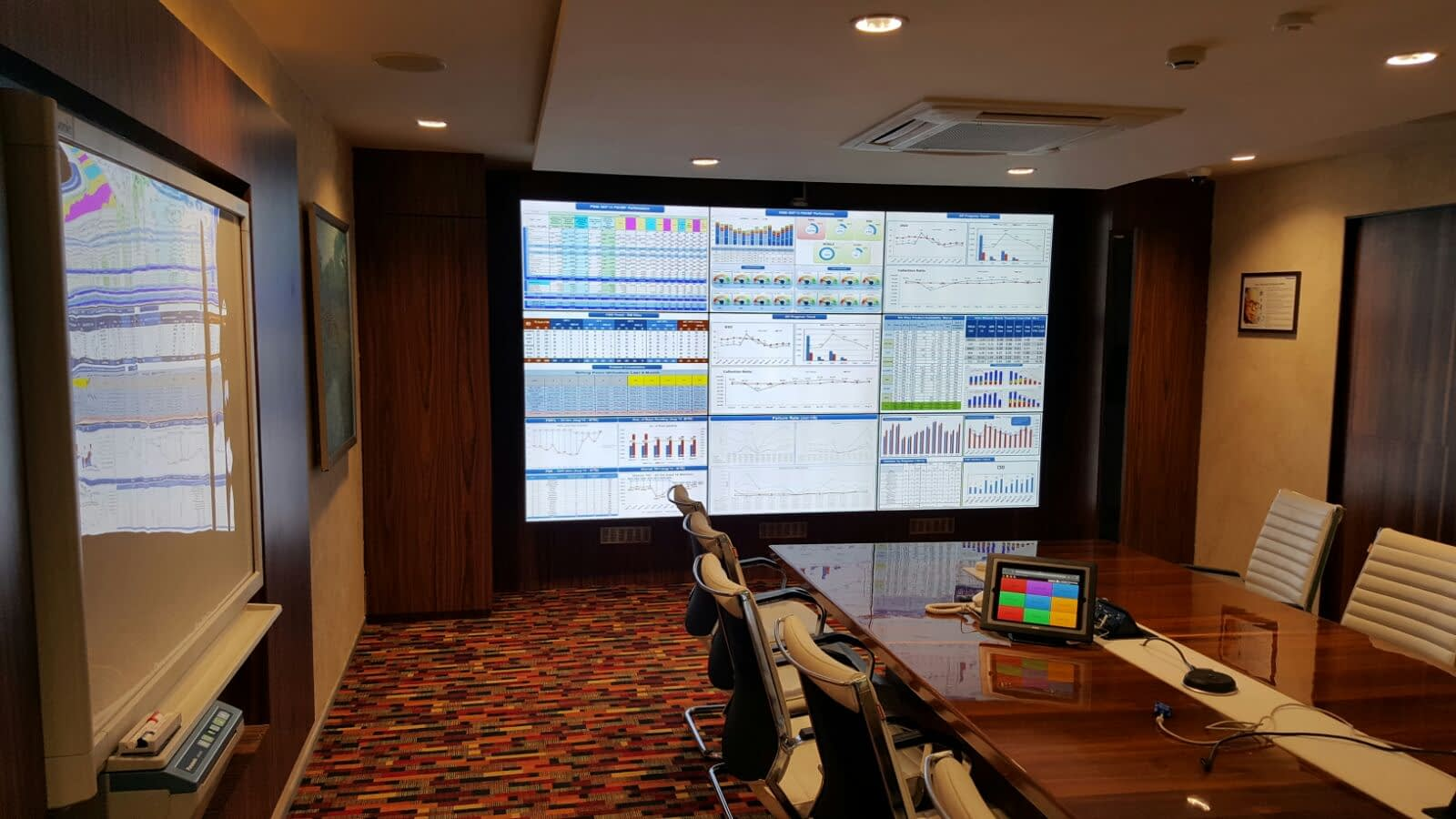 Panasonic India Collaboration Room